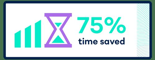 75%-time-saved