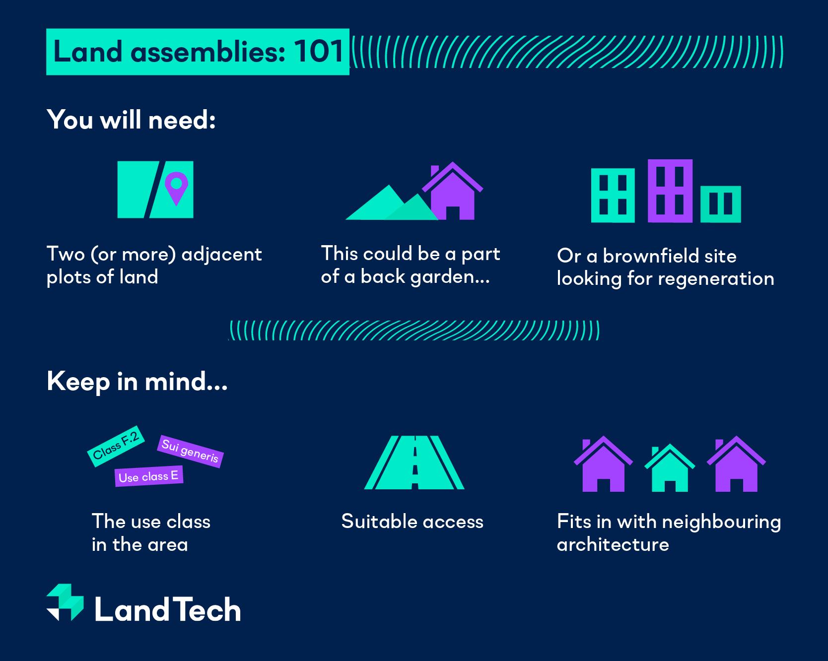 Infographic V02_Land Assemblies 101