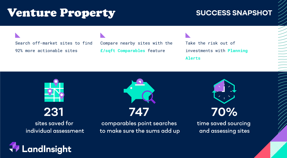 Venture-Property-Case-Study-Overview---Blog