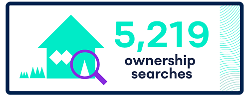 ownership-search (1)